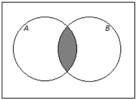 Eureka Math Algebra 2 Module 4 Lesson 5 Problem Set Answer Key 35