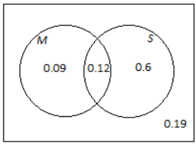Eureka Math Algebra 2 Module 4 Lesson 5 Problem Set Answer Key 38