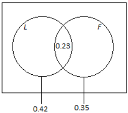 Eureka Math Algebra 2 Module 4 Lesson 6 Example Answer Key 1