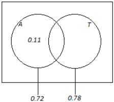 Eureka Math Algebra 2 Module 4 Lesson 6 Problem Set Answer Key 2