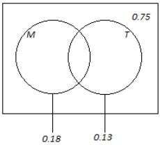 Eureka Math Algebra 2 Module 4 Lesson 7 Problem Set Answer Key 2