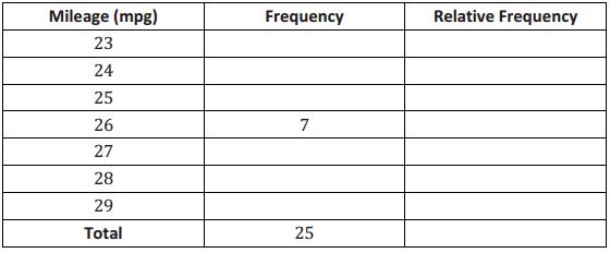 Eureka Math Algebra 2 Module 4 Lesson 9 Example Answer Key 7