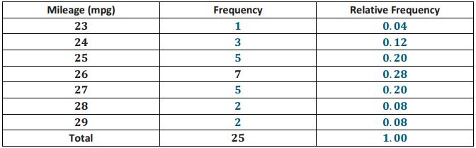 Eureka Math Algebra 2 Module 4 Lesson 9 Example Answer Key 8