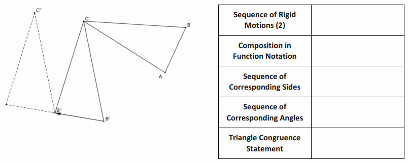 Eureka Math Geometry Module 1 Lesson 21 Exercise Answer Key 3.5