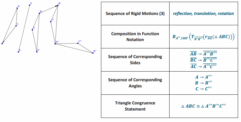 Eureka Math Geometry Module 1 Lesson 21 Exercise Answer Key 6