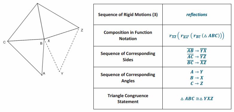 Eureka Math Geometry Module 1 Lesson 21 Exercise Answer Key 8