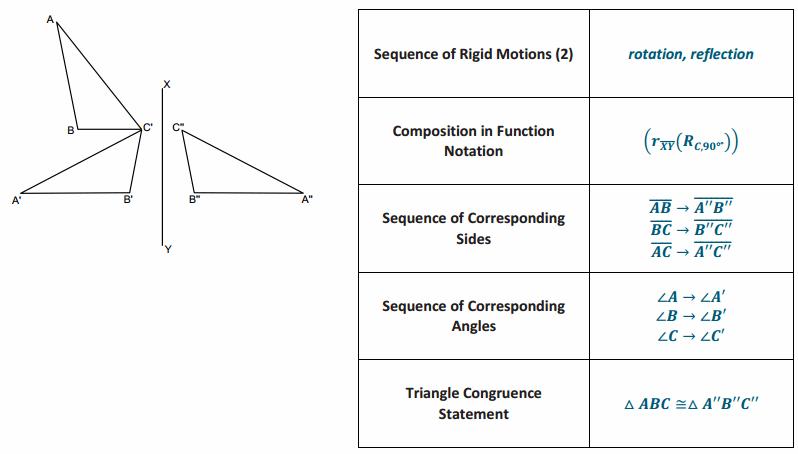 Eureka Math Geometry Module 1 Lesson 21 Exit Ticket Answer Key 10
