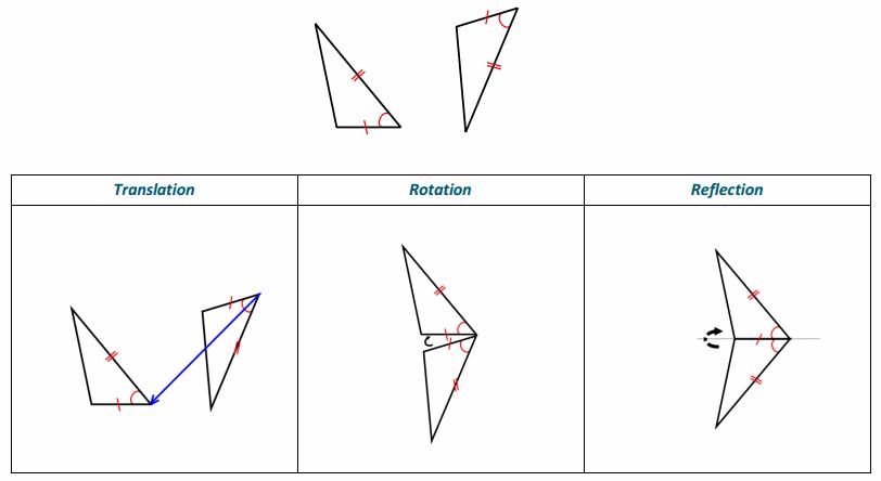 Eureka Math Geometry Module 1 Lesson 22 Exercise Answer Key 11