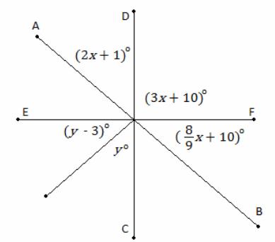 Eureka Math Geometry Module 1 Lesson 6 Exercise Answer Key 42
