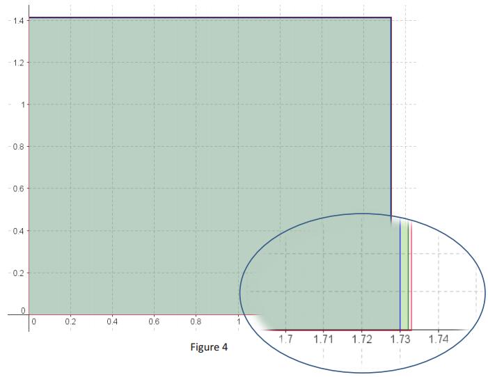 Eureka Math Geometry Module 3 Lesson 1 Discussion Answer Key 12