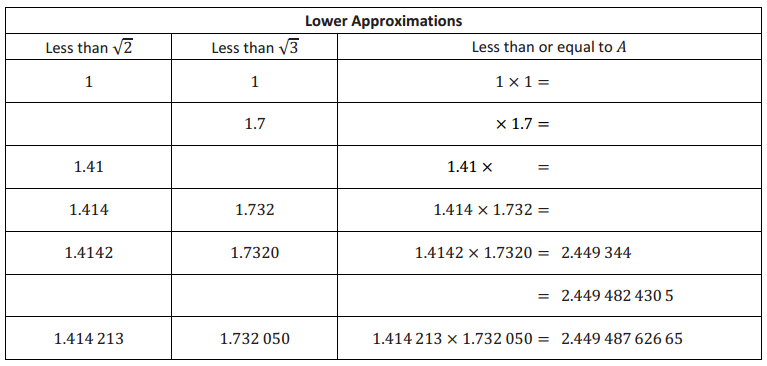 Eureka Math Geometry Module 3 Lesson 1 Discussion Answer Key 13
