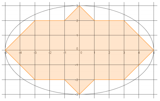 Eureka Math Geometry Module 3 Lesson 1 Discussion Answer Key 18