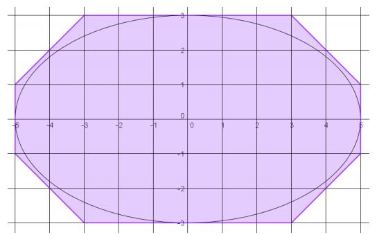 Eureka Math Geometry Module 3 Lesson 1 Discussion Answer Key 19