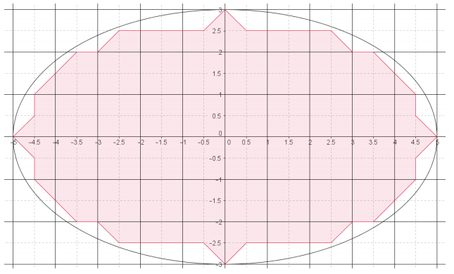 Eureka Math Geometry Module 3 Lesson 1 Discussion Answer Key 20