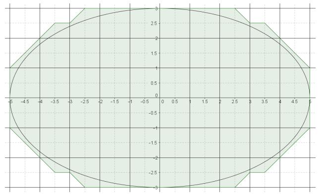 Eureka Math Geometry Module 3 Lesson 1 Discussion Answer Key 21