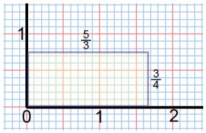 Eureka Math Geometry Module 3 Lesson 1 Exploratory Challenge Answer Key 6