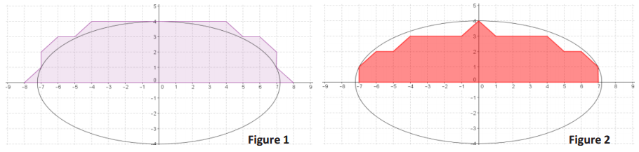 Eureka Math Geometry Module 3 Lesson 1 Problem Set Answer Key 2
