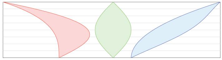 Eureka Math Geometry Module 3 Lesson 10 Opening Exercise Answer Key 7