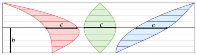 Eureka Math Geometry Module 3 Lesson 10 Opening Exercise Answer Key 8