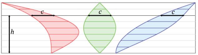 Eureka Math Geometry Module 3 Lesson 10 Opening Exercise Answer Key 9