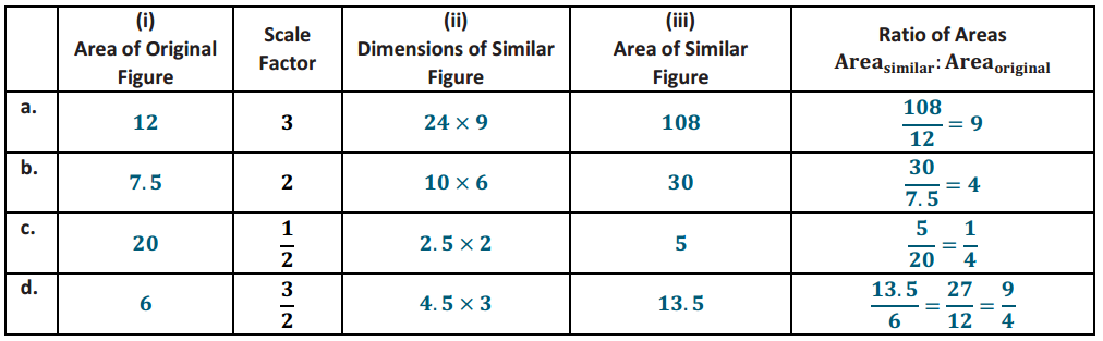 Eureka Math Geometry Module 3 Lesson 3 Exploratory Challenge Answer Key 14