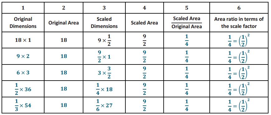 Eureka Math Geometry Module 3 Lesson 3 Problem Set Answer Key 4