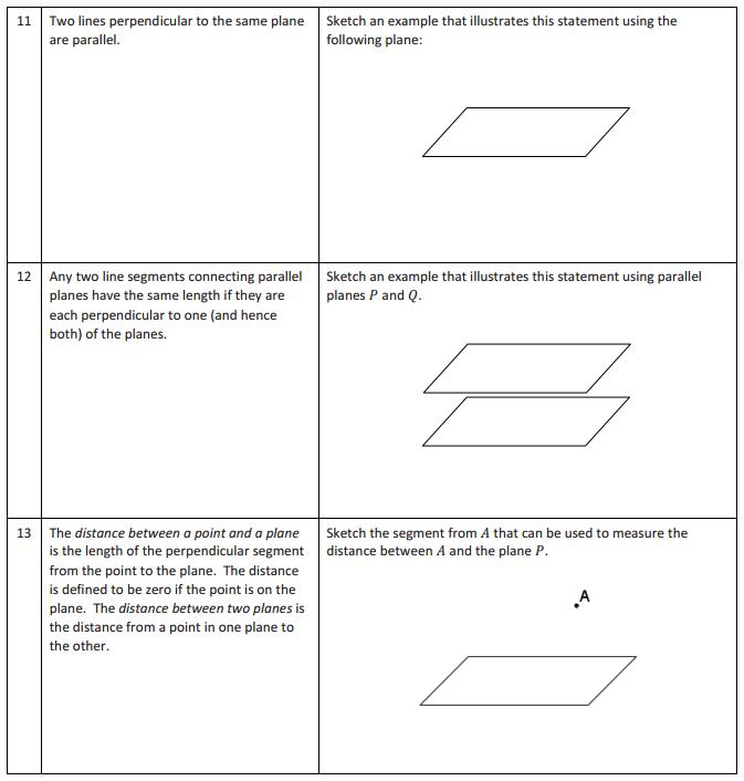 Eureka Math Geometry Module 3 Lesson 5 Exploratory Challenge Answer Key 22