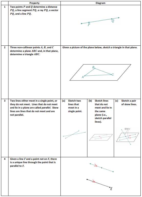Eureka Math Geometry Module 3 Lesson 5 Exploratory Challenge Answer Key 23