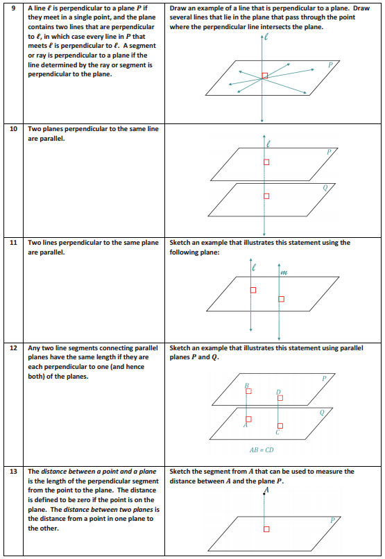 Eureka Math Geometry Module 3 Lesson 5 Exploratory Challenge Answer Key 25