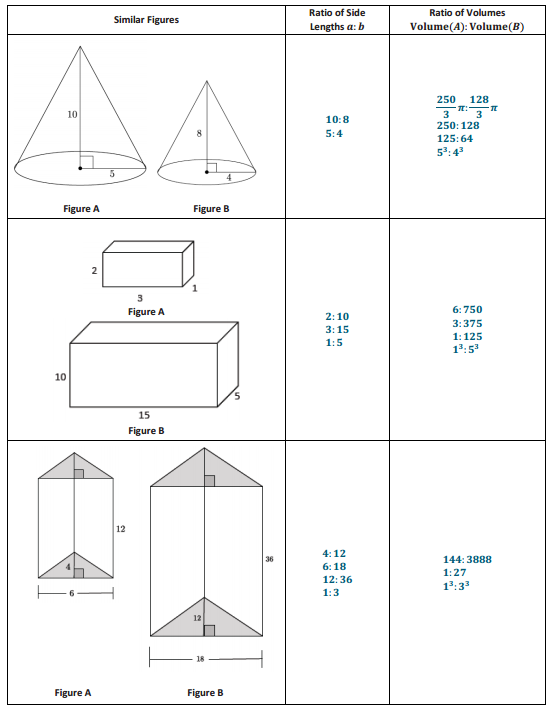 Eureka Math Geometry Module 3 Lesson 9 Exercise Answer Key 7