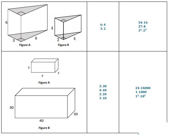 Eureka Math Geometry Module 3 Lesson 9 Exercise Answer Key 9