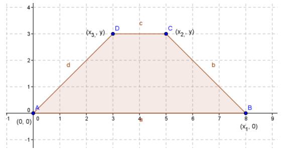 Eureka Math Geometry Module 4 Lesson 10 Problem Set Answer Key 12