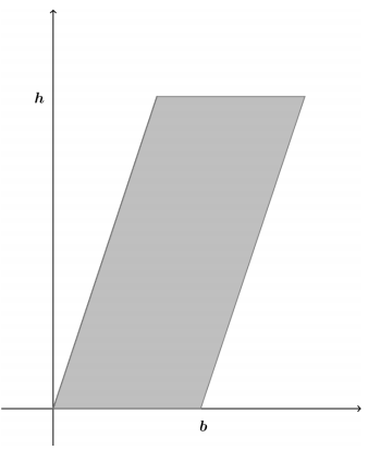 Eureka Math Geometry Module 4 Lesson 11 Example Answer Key 1