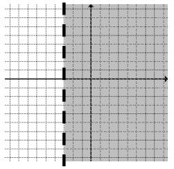 Eureka Math Geometry Module 4 Lesson 11 Opening Exercise Answer Key 5