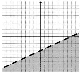 Eureka Math Geometry Module 4 Lesson 11 Opening Exercise Answer Key 6