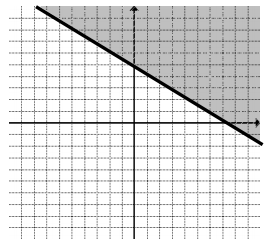 Eureka Math Geometry Module 4 Lesson 11 Opening Exercise Answer Key 7