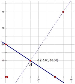 Eureka Math Geometry Module 4 Lesson 15 Exercise Answer Key 1