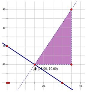 Eureka Math Geometry Module 4 Lesson 15 Exercise Answer Key 2