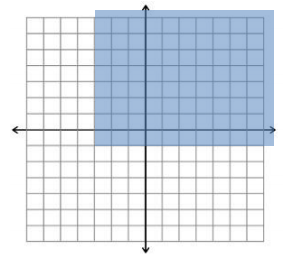 Eureka Math Geometry Module 4 Lesson 2 Problem Set Answer Key 1
