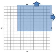 Eureka Math Geometry Module 4 Lesson 2 Problem Set Answer Key 2
