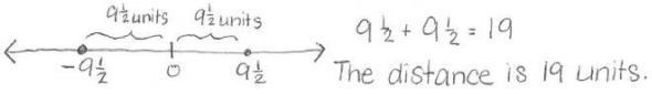 Eureka Math Grade 6 Module 3 End of Module Assessment Answer Key 11