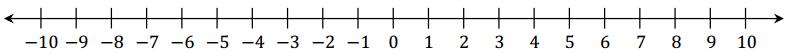 Eureka Math Grade 6 Module 3 End of Module Assessment Answer Key 3