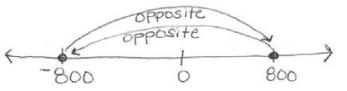 Eureka Math Grade 6 Module 3 End of Module Assessment Answer Key 7