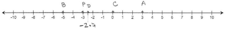Eureka Math Grade 6 Module 3 End of Module Assessment Answer Key 9