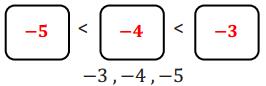 Eureka Math Grade 6 Module 3 Lesson 10 Inequality Statements Answer Key 47