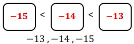 Eureka Math Grade 6 Module 3 Lesson 10 Inequality Statements Answer Key 48