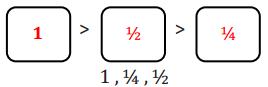 Eureka Math Grade 6 Module 3 Lesson 10 Inequality Statements Answer Key 57