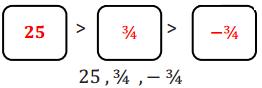Eureka Math Grade 6 Module 3 Lesson 10 Inequality Statements Answer Key 63