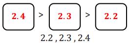 Eureka Math Grade 6 Module 3 Lesson 10 Inequality Statements Answer Key 65