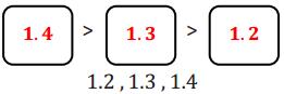 Eureka Math Grade 6 Module 3 Lesson 10 Inequality Statements Answer Key 66